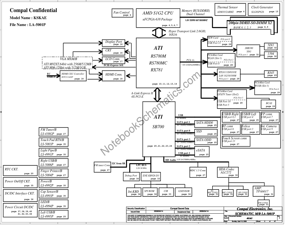 Toshiba Satellite A500D / L500D Schematic