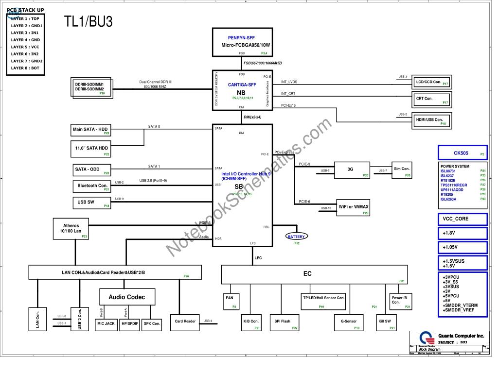 Toshiba Satellite T110 / T115 Schematic