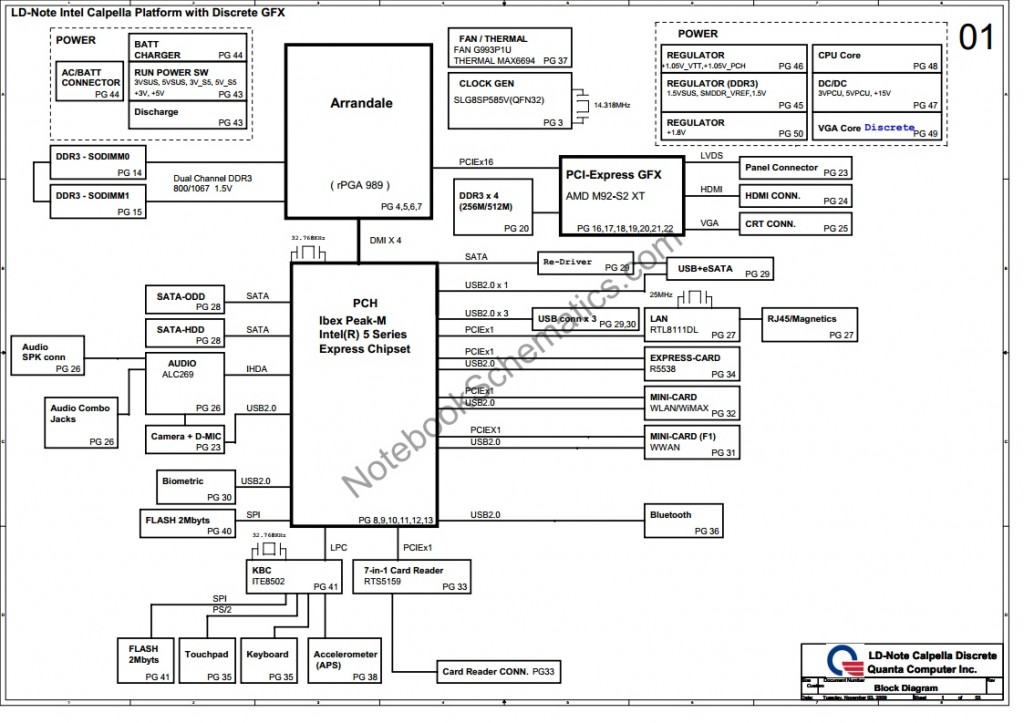 Lenovo Thinkpad E40 Intel (Discrete) Schematic & Boardview