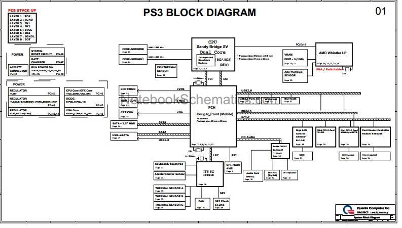 ps1 controller wiring diagram