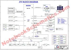 Acer Aspire E5721 Schematic – Quanta ZYV Schematic