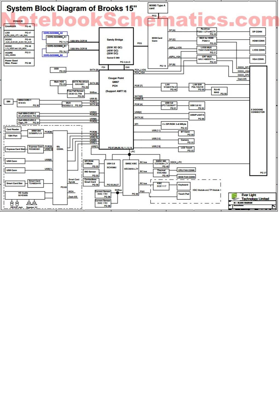 Dell Precision M4600 Schematic