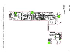 Samsung Galaxy S6 SMG920F Service manual with PCB Layout, Block diagram, Schematics