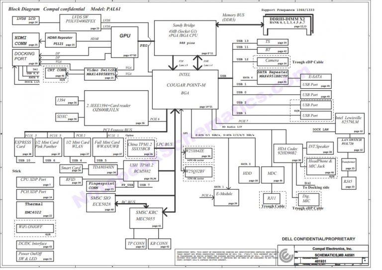 Dell Latitude E6520 Schematic