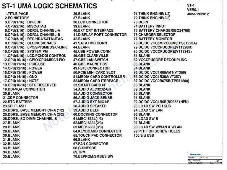 Lenovo Thinkpad T440S Schematic
