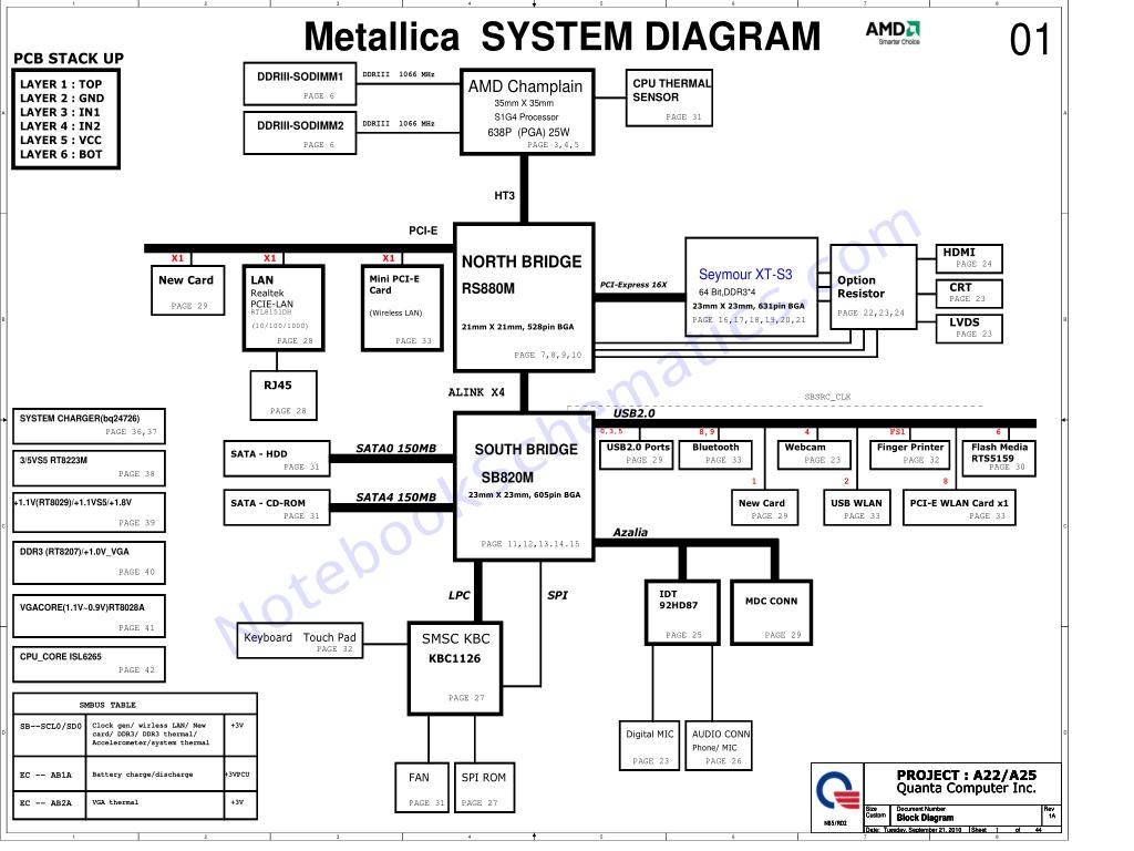 Quanta A22 A25 Metallica Schematic