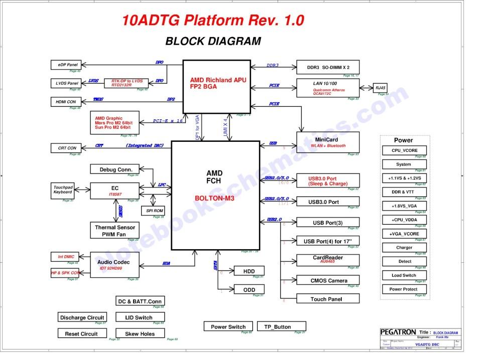 medium resolution of 01 toshiba satellite l50d a series schematic