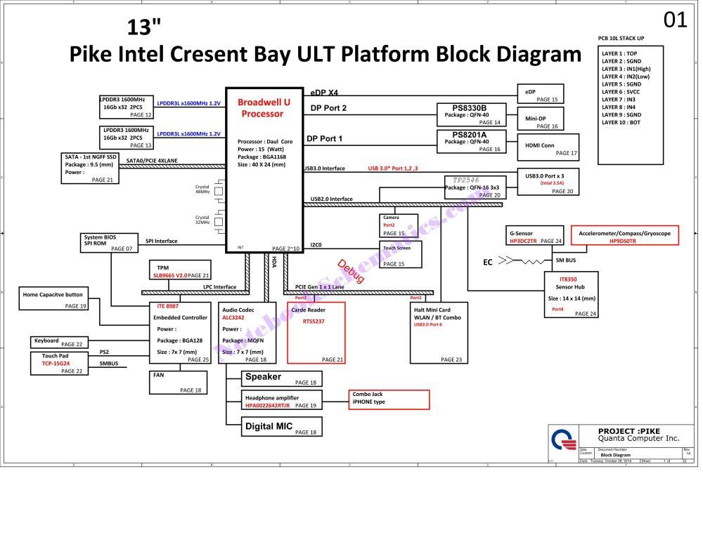 medium resolution of hewlett packard wiring diagram wiring library rh 50 kandelhof restaurant de cisco systems hewlett packard