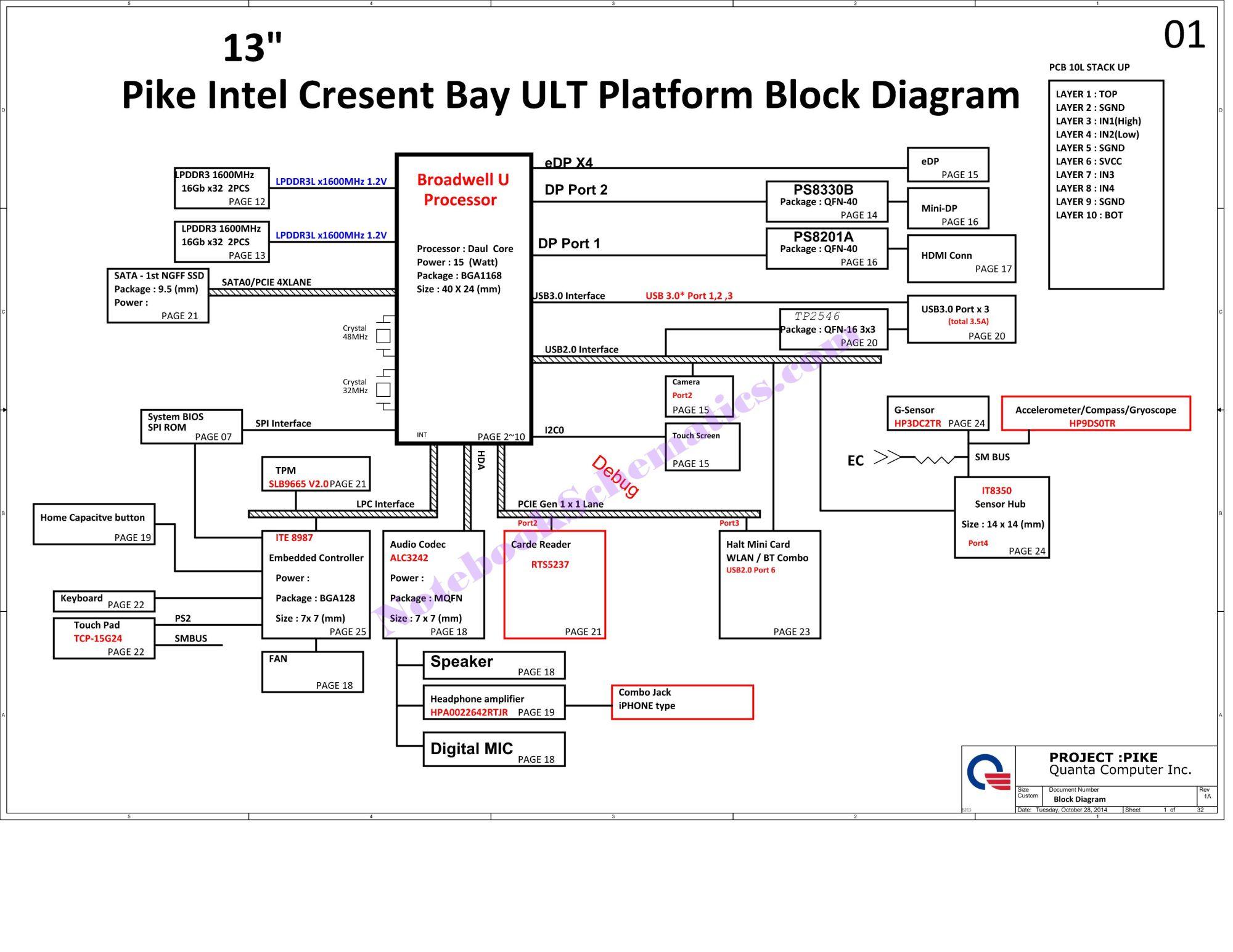 hight resolution of hewlett packard wiring diagram wiring library rh 50 kandelhof restaurant de cisco systems hewlett packard