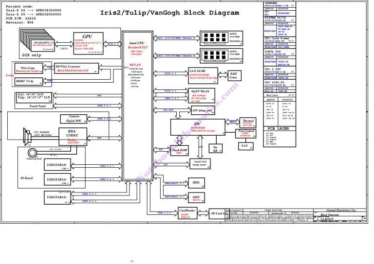Dell Inspiron 5558 Schematic