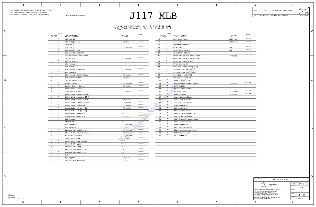 A1418/A1466 Late 2015 Pack (Schematic, Boardview & Bios