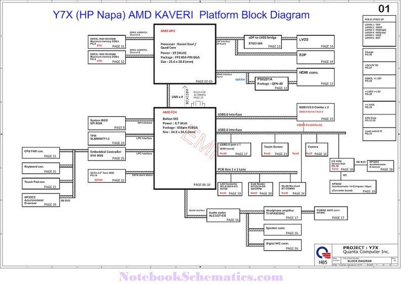 HP Pavilion 13-A x360 Schematic
