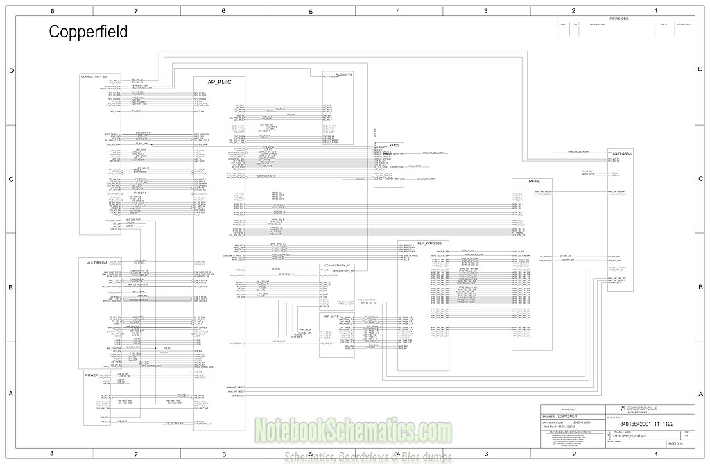 Moto G5 Plus XT1680 Schematic & Pcb Layout