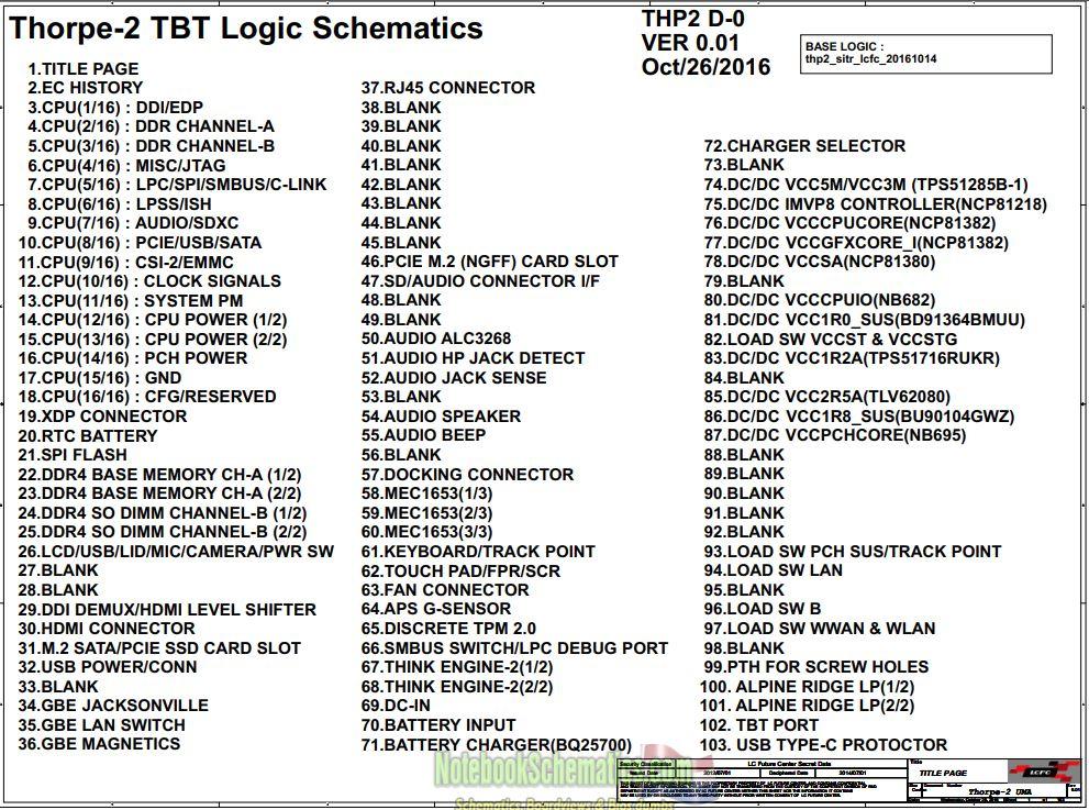 NotebookSchematics.com Notebook Schematics and Laptop