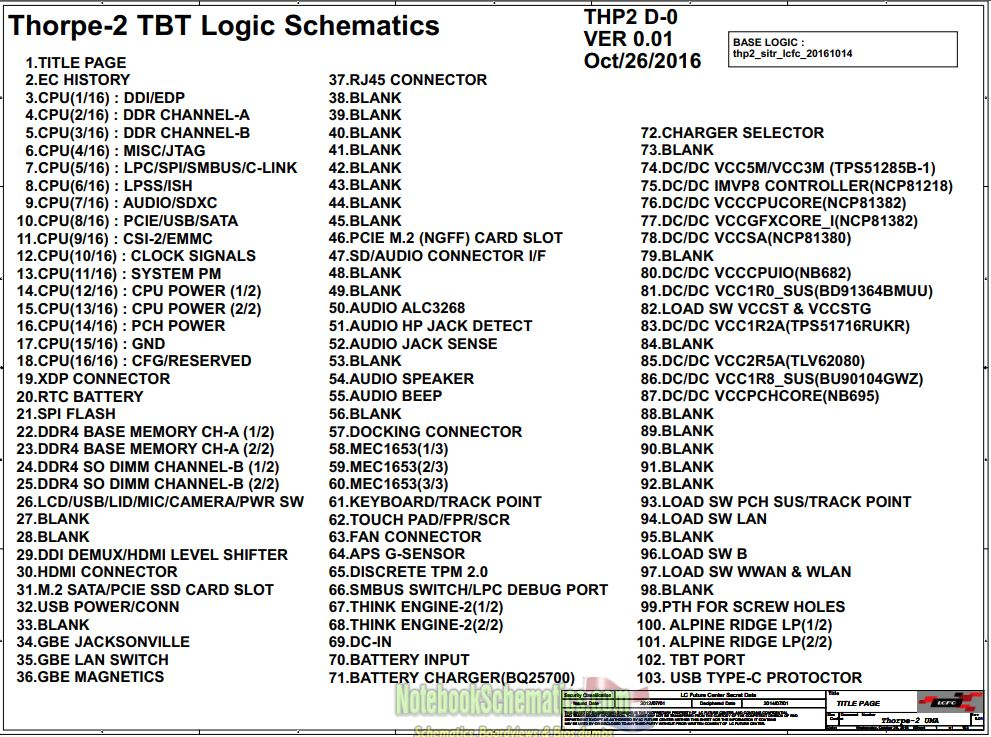 Lenovo Thinkpad T470S Schematic & Boardview