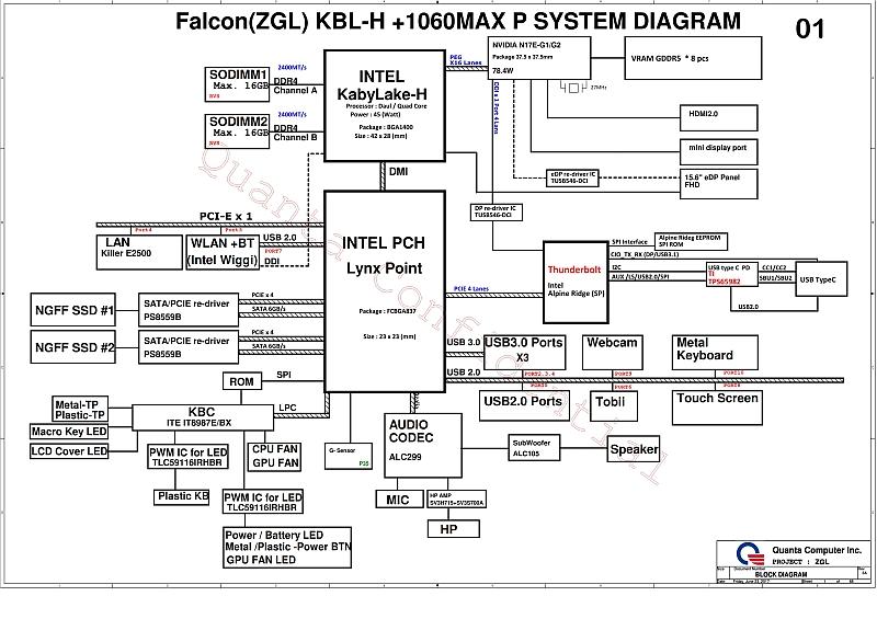 Acer Predator Triton 700 PT715-51 Schematic