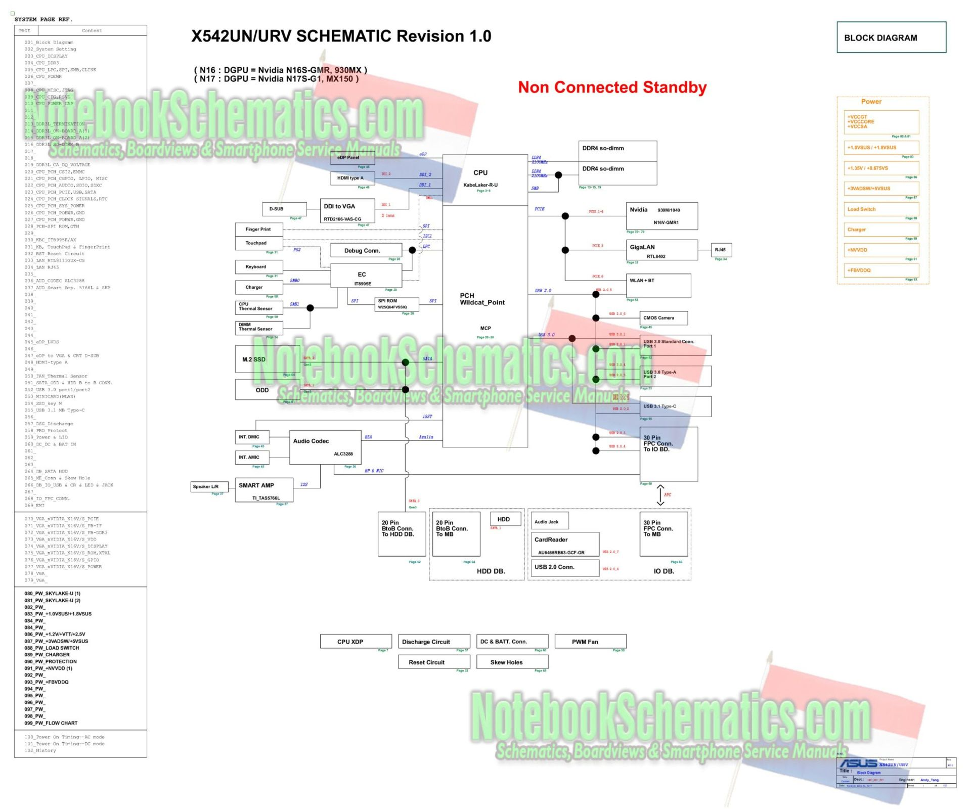 hight resolution of schematic