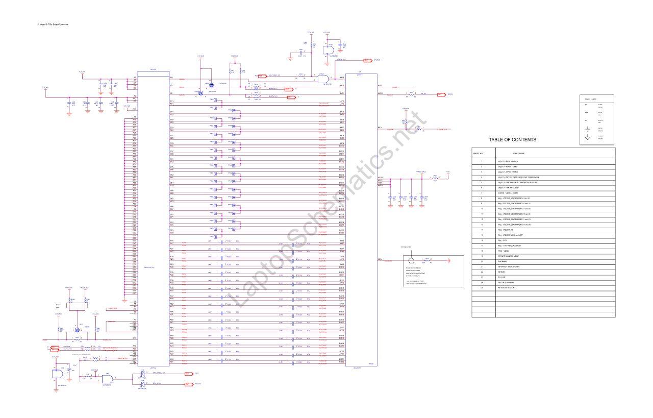 RX Vega 64 GPU Schematic