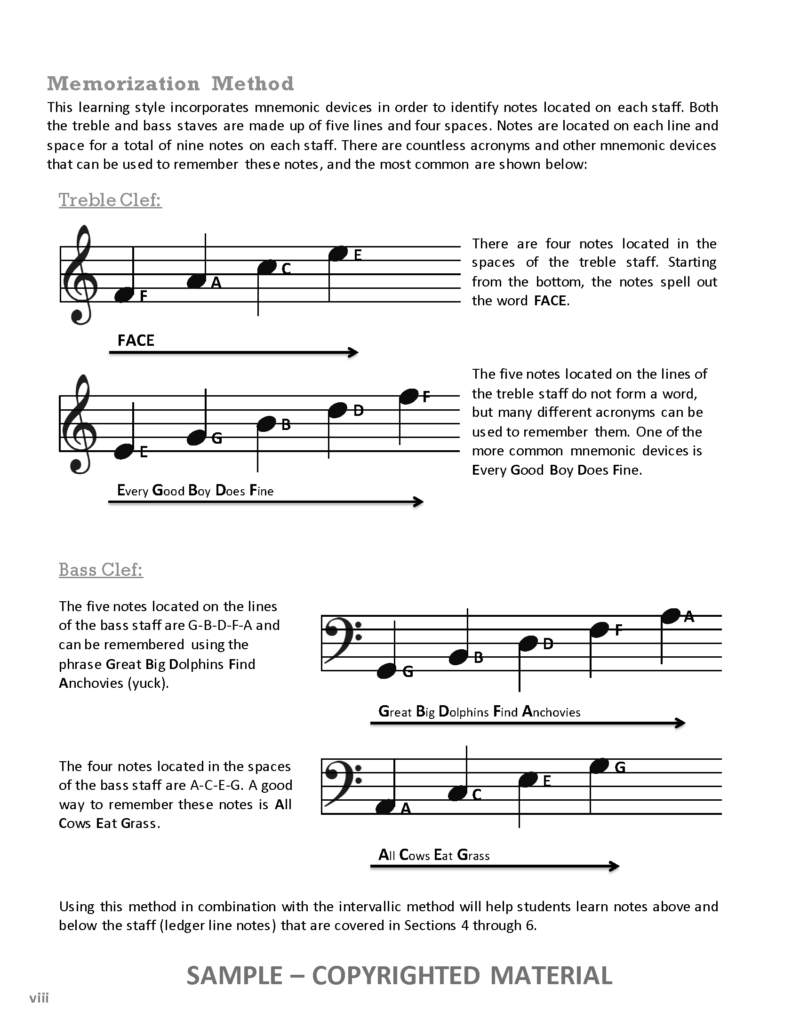 Treble Clef Acronym : treble, acronym, Reading, Methods, Notebusters, Sight-Reading, Sample, Music, Workbook