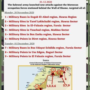 La Actualidad Saharaui: 2 de diciembre de 2020 🇪🇭