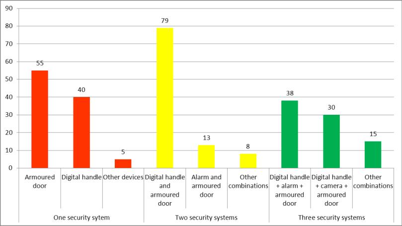 apunt-33-angles-mesures-de-seguretat-franca