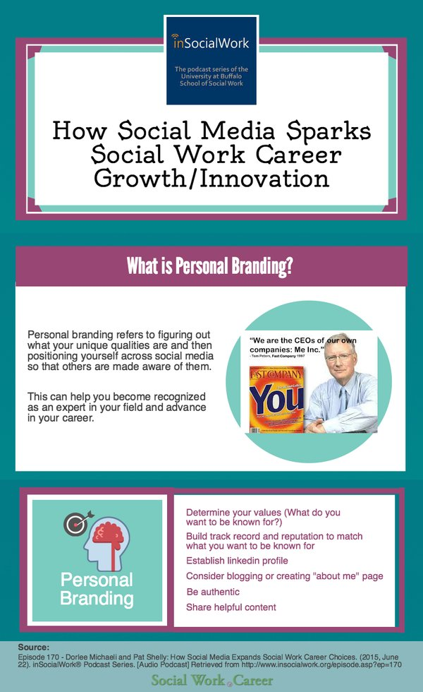 Infographic on Personal Branding and Social Work