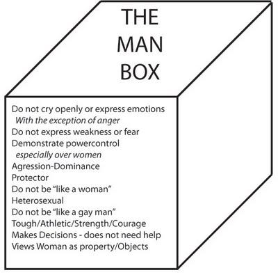themanbox