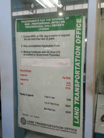 Prepare the right amount for your license renewal.