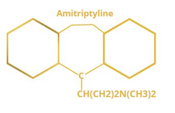 Read more about the article Amitriptyline side effects: Uses, MOA, Contraindications