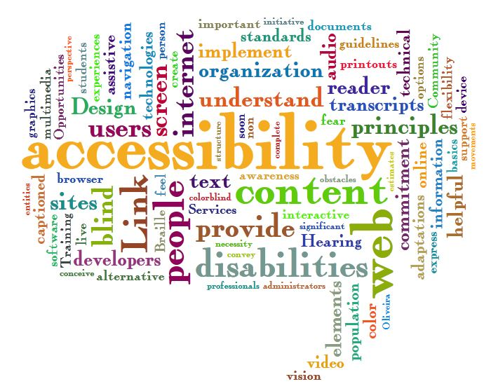 Collage of words related to disabilities