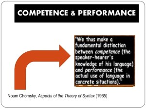 The Concept of Linguistic Competence By Chomsky