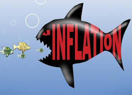 Types of Inflation Facts You Must Know