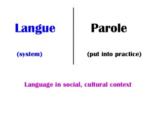 The concept of Langue and Parole in Modern Linguistics