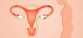 What Is Endometriosis;What Does It Do?