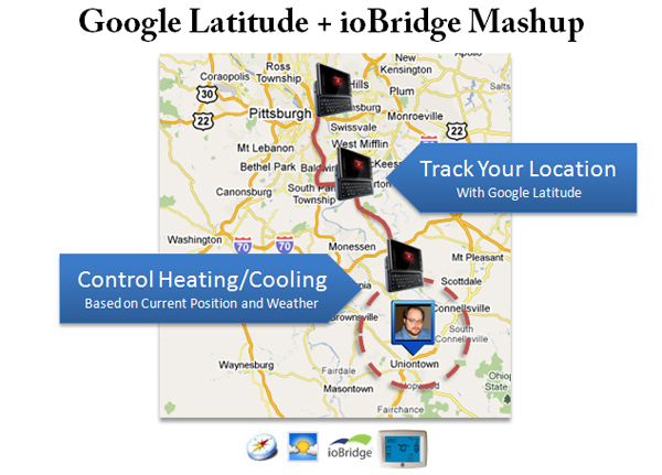 Location Aware Home Automation