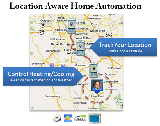 Location Aware Home Automation using Google Latitude API and ioBridge API