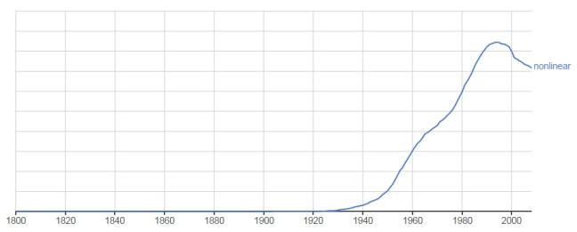 Use of nonlinear over time
