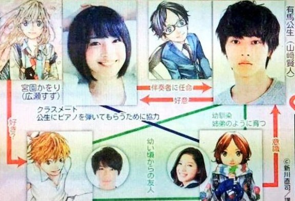 Your Lie in April Live-Action Coming Up This September
