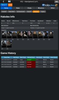 Profile - Halodex