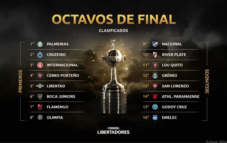 Estos son los 16 mejores equipos de la Copa Libertadores