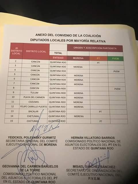 reparto de candidaturas de la alianza Morena, PT, PVEM