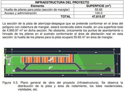 Aerodromo2