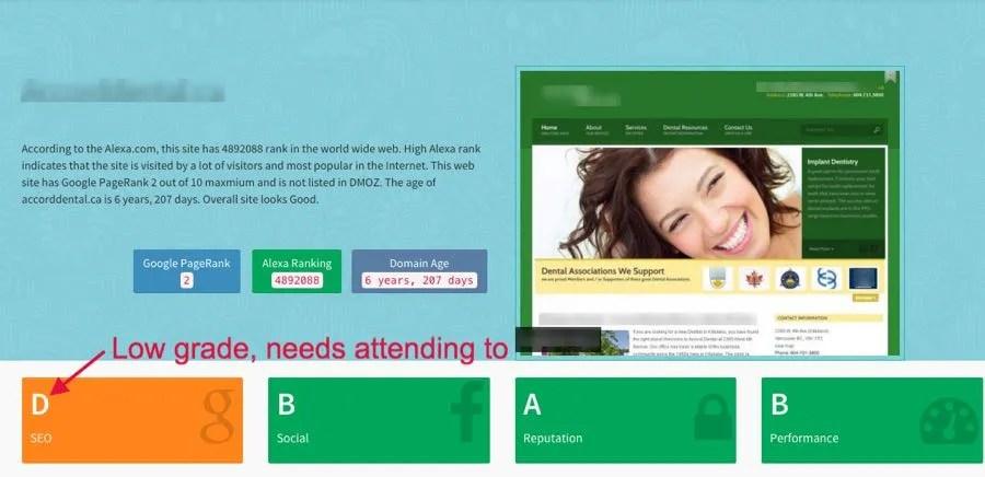Sample online presence report   Noticedwebsites