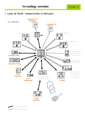 Schema Fermeture Centralise Citroen.pdf notice & manuel d