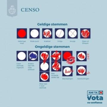 'Corda controla bo stembiljet prome cu vota'