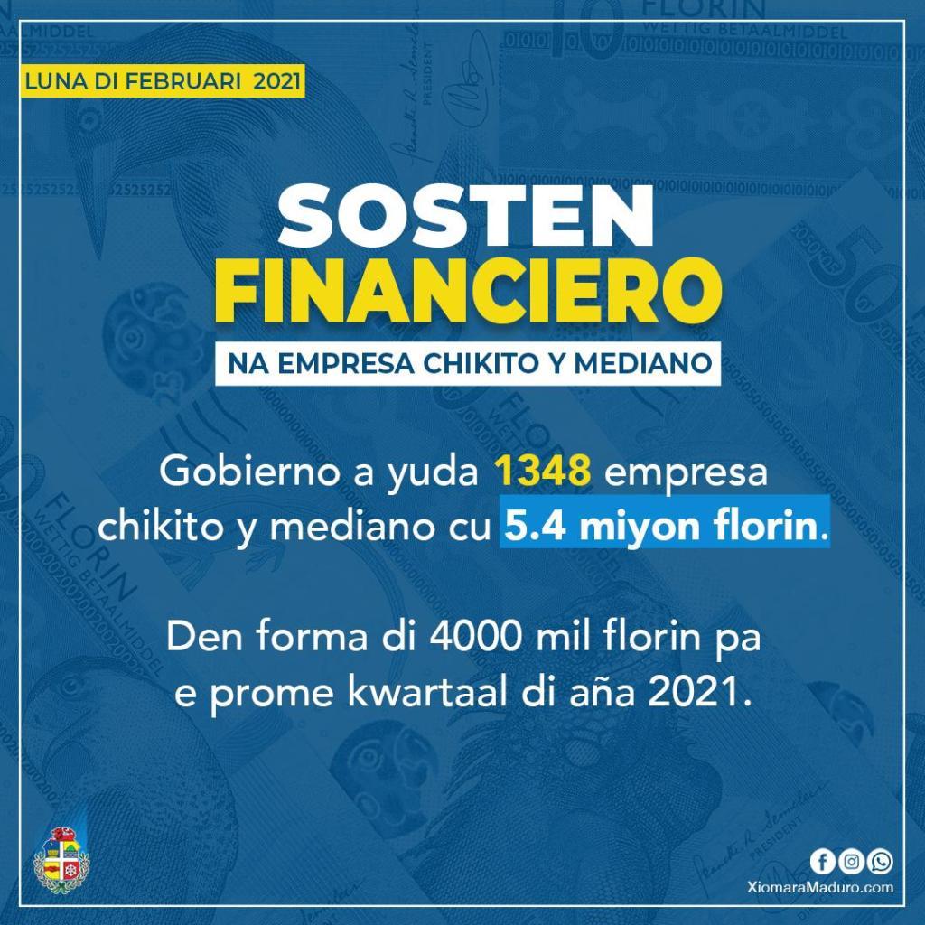 1348 pequeñas y medianas empresas recibieron apoyo financiero por parte del Gobierno