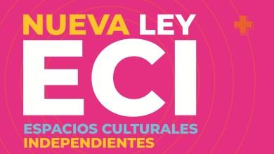 Photo of Se aprobó la Ley ECI