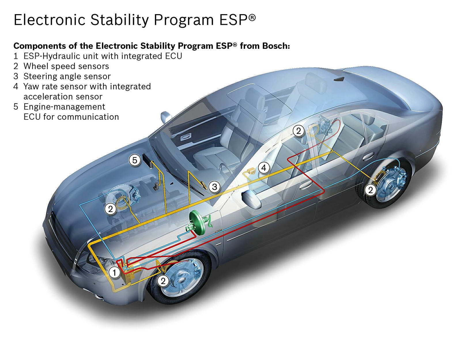 automotive wiring diagrams software diagram colour codes ford radio wire harness color se cumplen 15 años del esp