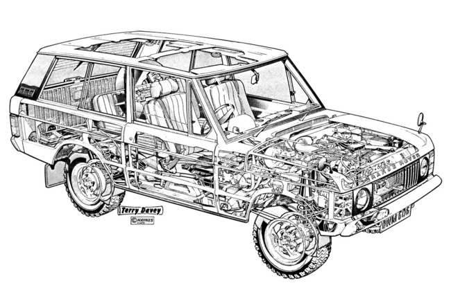 No querrás saber cuánto cuesta el primer Range Rover fabricado