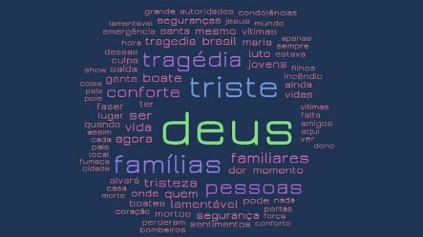 nuvem tags Deus tragedia boate Santa Maria
